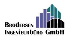 Brodersen Ingenieurbüro GmbH